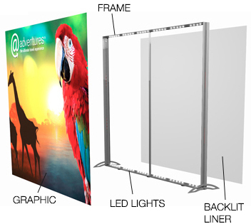 Enlighten, Backlit, Graphic, Frame, LED Lights, Liner, Nomadic, EXHIB-IT!