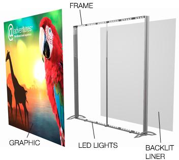 Enlighten, Backlit, Graphic, Frame, LED Lights, Liner, Nomadic, EXHIB-IT!