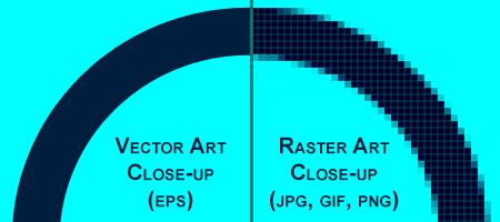 Vector vs Raster Image, vector art, raster art