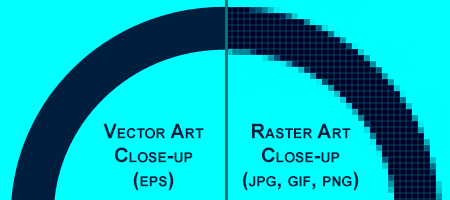 Vector vs Raster Image, vector art, raster art