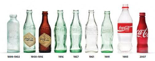 brand-consistency-coke
