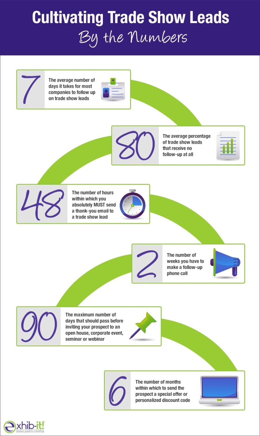 lead-cultivation-infographic