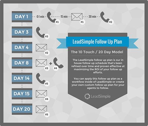 lead-simple-follow-up