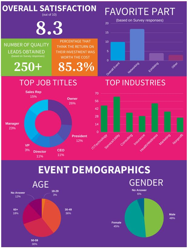 B2B-Infographic-page-size-_-shape