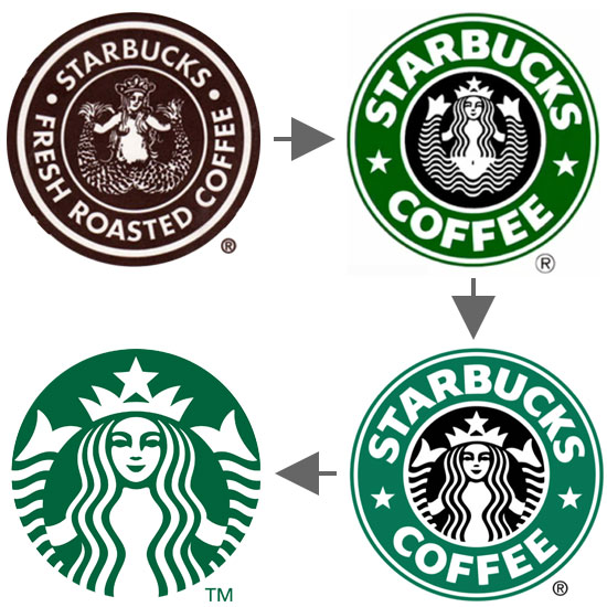 starbucks-evolution