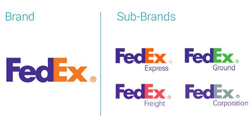 10-17-18-fedex-example
